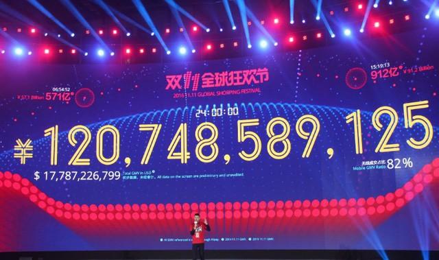 Hành trình 20 năm kỳ diệu trở thành đế chế thương mại điện tử lớn bậc nhất thế giới của Alibaba dưới thời Jack Ma - Ảnh 3.