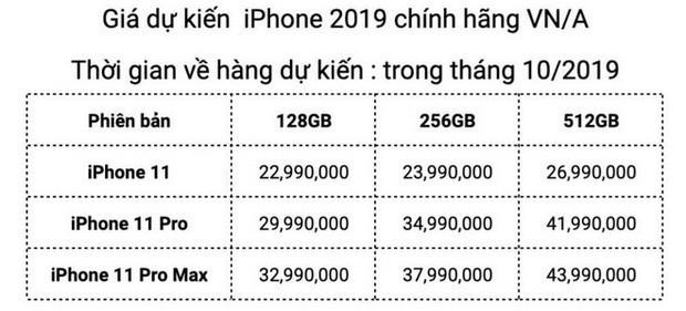 Giá bán iPhone 11 từng phiên bản: Rẻ hơn thế hệ trước một chút, bản đắt nhất tại Việt Nam gần 44 triệu đồng - Ảnh 2.