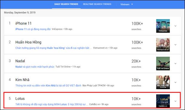 MXH Lotus cùng iPhone 11 lọt top tìm kiếm tại Việt Nam - Ảnh 2.