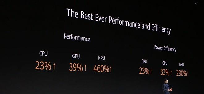 Hiệu năng tăng 23% so với thế hệ trước, điểm benchmark AnTuTu của Kirin 990 vẫn thấp hơn Snapdragon 855 Plus - Ảnh 3.