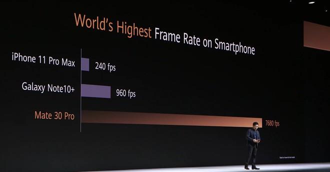 Khi các ông lớn chạy theo nhiếp ảnh trí tuệ, smartphone Trung Quốc lại chạy theo những con số thật là to - Ảnh 1.