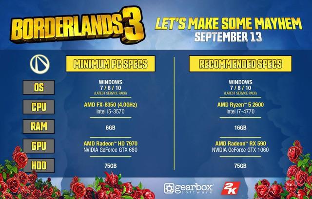 """""""Đá văng"""" Steam, Borderlands 3 vẫn lập kỷ lục siêu khủng, thu về 7000 tỷ chỉ sau 5 ngày mở bán - Ảnh 2."""