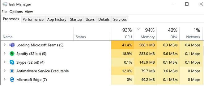 Mini-hack: Để tăng RAM trống, hãy thay thế ứng dụng thường bằng... Chrome - Ảnh 2.