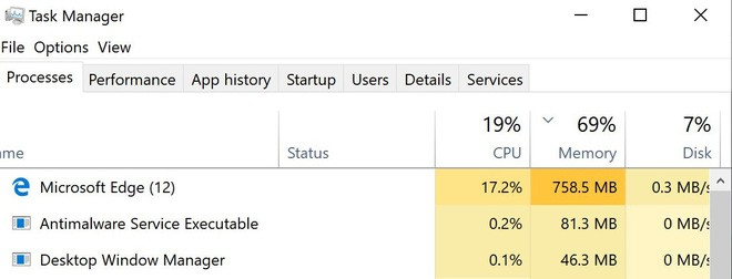 Mini-hack: Để tăng RAM trống, hãy thay thế ứng dụng thường bằng... Chrome - Ảnh 4.