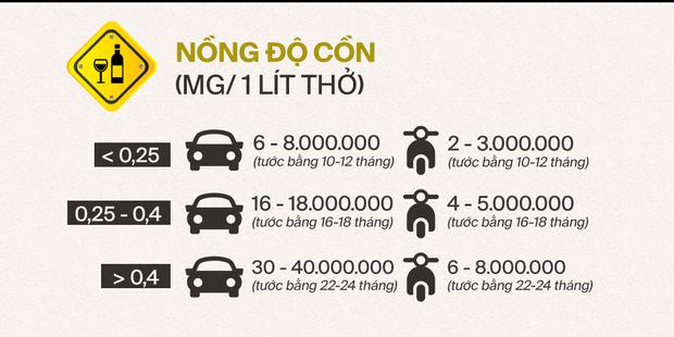 Hình phạt cho việc lái xe sau khi uống rượu bia tại các quốc gia trên thế giới: Xem mà thấy sợ tím người vì ở Việt Nam vẫn chưa là gì cả - Ảnh 1.