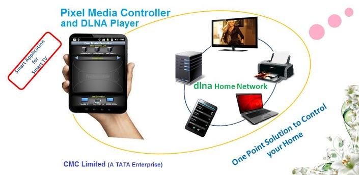 Tổng quan về giao thức mạng UPnP 7