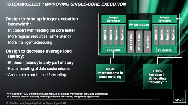 """Chip Steamroller: """"Thần hộ mệnh"""" cho tham vọng lật đổ Intel của AMD 8"""