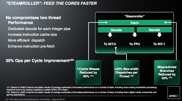 """Chip Steamroller: """"Thần hộ mệnh"""" cho tham vọng lật đổ Intel của AMD 7"""