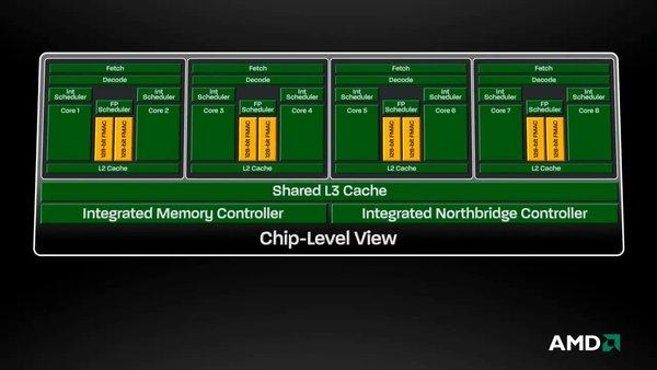 """Chip Steamroller: """"Thần hộ mệnh"""" cho tham vọng lật đổ Intel của AMD 12"""