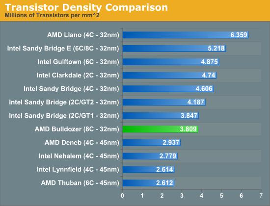 """Chip Steamroller: """"Thần hộ mệnh"""" cho tham vọng lật đổ Intel của AMD 10"""
