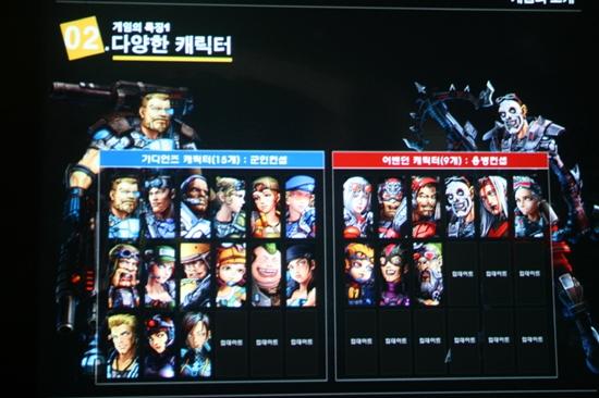 Wild Buster: MMO nhái Diablo III nhưng có hàng chục nhân vật 1
