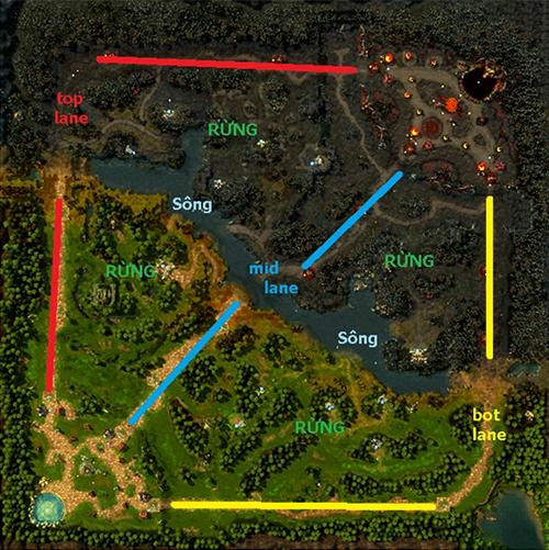 Những thuật ngữ cơ bản được sử dụng trong Heroes of Newerth 1