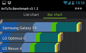 Tường thuật trực tiếp Galaxy S4: Bom tấn di động 2013 45