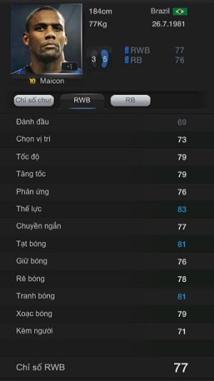 Top 5 hậu vệ ưa dùng của game thủ FIFA Online 3 1