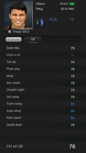 Top 5 hậu vệ ưa dùng của game thủ FIFA Online 3 3