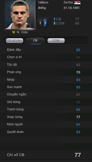 Top 5 hậu vệ ưa dùng của game thủ FIFA Online 3 4