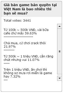 Game thủ Việt sẵn sàng bỏ nửa triệu đồng mua game bản quyền 2