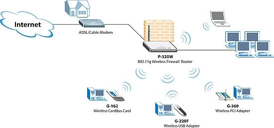 Khái quát về mạng không dây 12