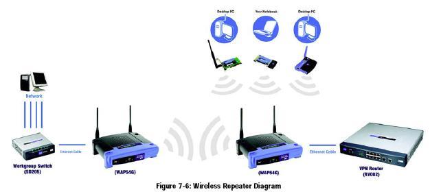 Khái quát về mạng không dây 13