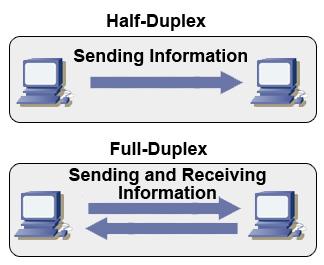 Căn bản về hệ thống mạng dây 14