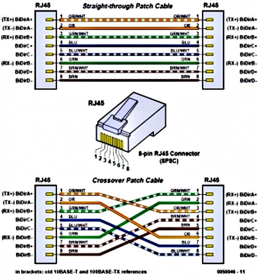 Căn bản về hệ thống mạng dây 6