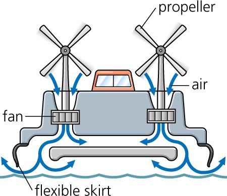 5 mẫu concept xe đệm khí ấn tượng 2