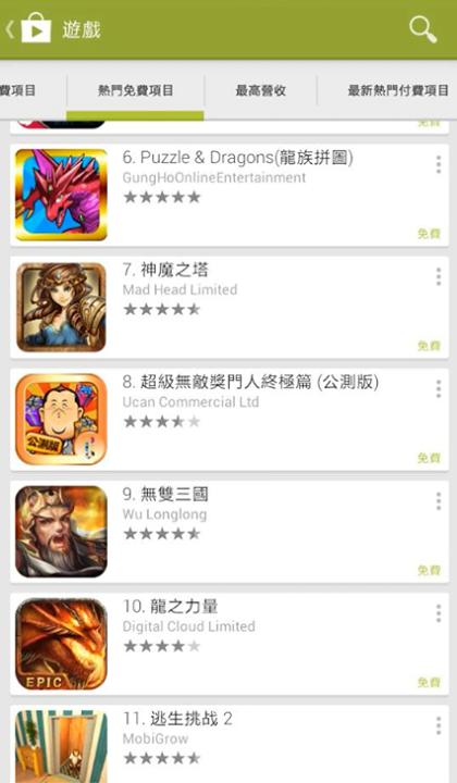 Thị trường game Smartphone năm Ngọ có gì mới? 2