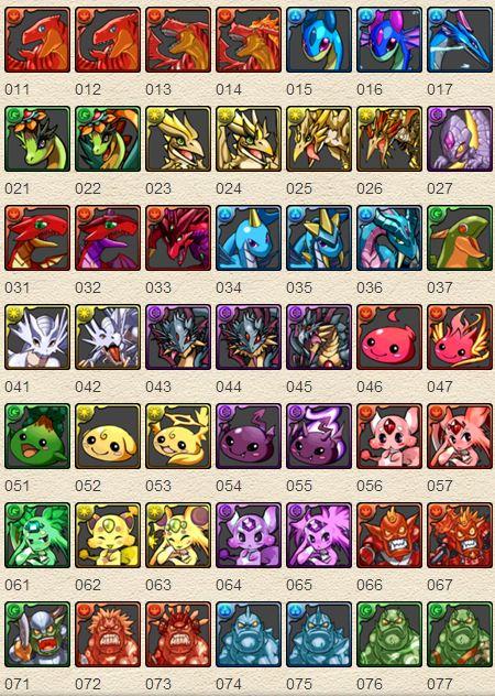 Giải mã sức nóng của Puzzle And Dragon - game hot nhất Nhật Bản 3