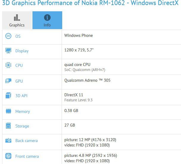 lo-cau-hinh-lumia-1330-chip-loi-tu-man-hinh-57-inch-720p-camera-14-megapixel.jpg