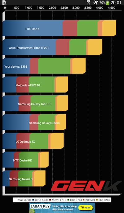 Trên tay tablet Galaxy Tab 3 Lite tại Việt Nam: Thêm lựa chọn giá rẻ hấp dẫn