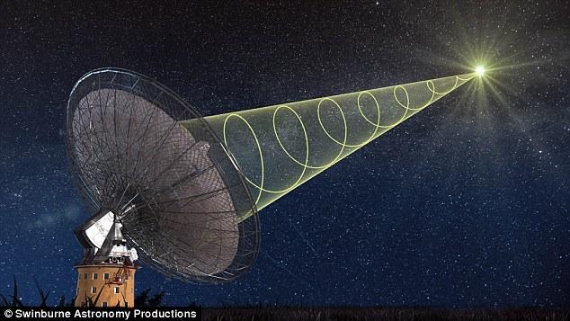 Các nhà thiên văn đã lần đầu tiên nhìn thấy một nhanh chóng phát thanh bùng nổ - một đoạn ngắn, flash mạnh của sóng vô tuyến từ một nguồn không rõ - rách trong không gian. Phát hiện này mang đến cho các nhà khoa học một bước gần hơn để hiểu các hiện tượng lạ ngoài hành tinh, nhà thiên văn học trên toàn thế giới đang ganh đua để giải thích