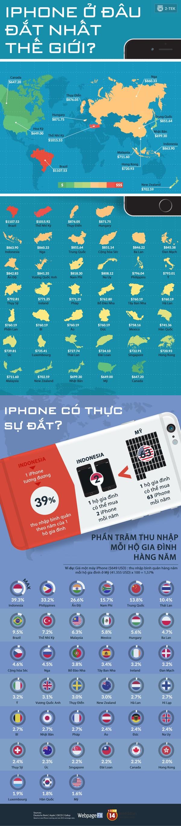 cost-of-iphone-around-world5-117fb