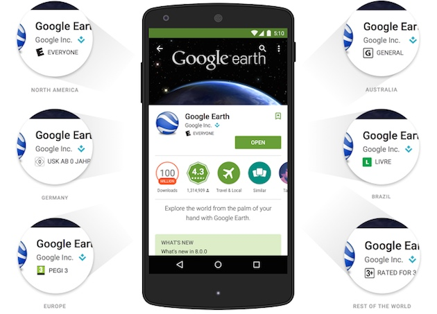 Google is now reviewing apps before they reach the Play Store