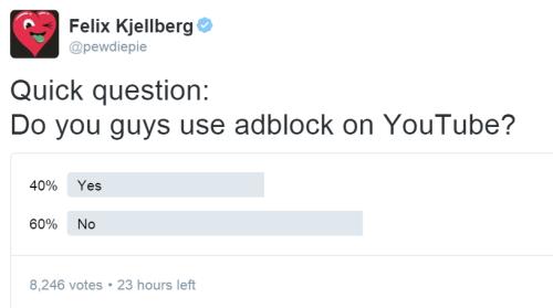 Trong khi thống kê của PewDiePie cho thấy có 40% người dùng sử dụng chặn quảng cáo.