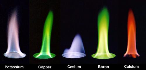 Màu của lửa khi đốt cháy các nguyên tố khác nhau - từ trái qua phải: Kali, Đồng, Cesi, Bo, Canxi.