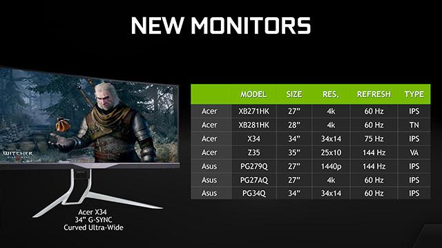 Danh sách màn hình hỗ trợ G-Sync của Acer và Asus