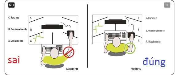 Thậm chí nhiều game thủ có thói quen đặt chuột ở vị trí quá xa so với người, khiến tay phải duỗi dài cũng không chuẩn (hình trái).