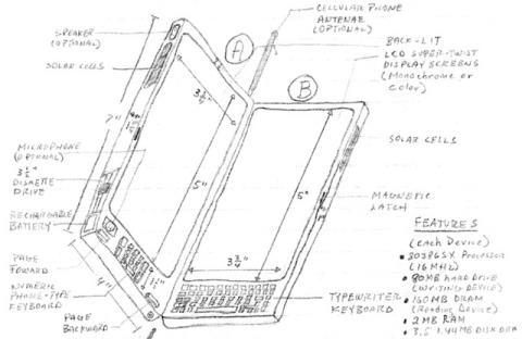 Bản thiết kế sản phẩm Elecrtonic Reading Device của Thomas S. Ross