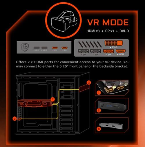 Mô hình kết nối với 2 cổng HDMI trên card đồ họa GV-N1080XTREME-8GD PREMIUM PACK.