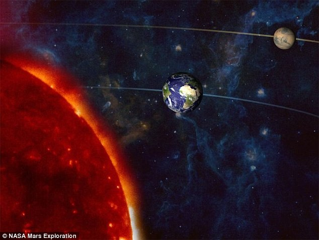 Từ ngày 22/5 tới 3/6, sao Hỏa sẽ nằm ở vị trí đối diện Mặt Trời qua địa cầu. Ảnh: NASA
