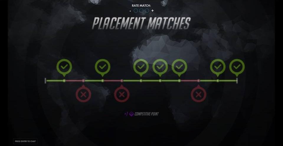 Số trận thắng thua không quyết định nhiều tới điểm rank của game thủ.