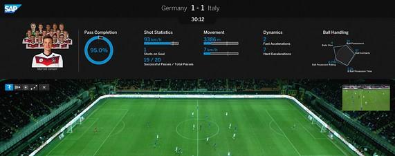 Dữ liệu của từng cầu thủ sẽ được phân tích sâu để giúp họ khắc phục được từng nhược điểm của bản thân. Ảnh: SAP.