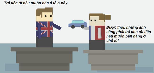 Nếu người Pháp nhưng muốn sống và làm việc ở Anh, họ cũng phải làm thủ tục nhập cảnh.
