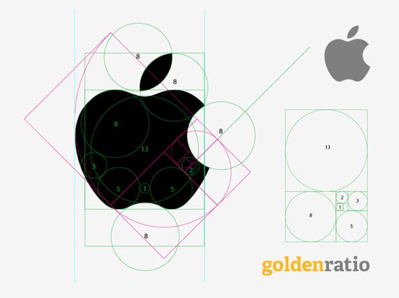 Đồ thị tỷ lệ vàng trên logo Apple