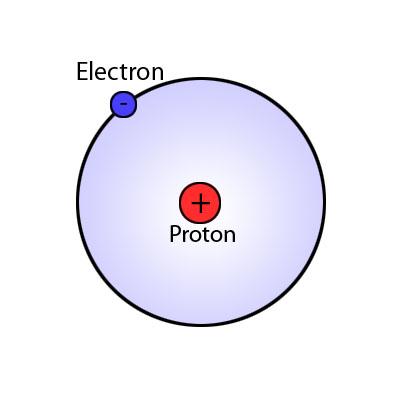 Cấu tạo nguyên tử hydrogen