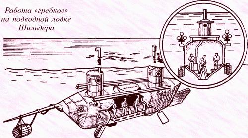 Động cơ chạy cơm không cho phép chiếc tàu ngầm đạt được tốc độ cao