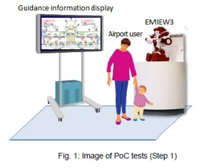 Robot hướng dẫn tại quầy cung cấp thông tin. Ảnh: Theautochannel