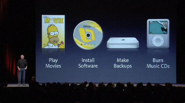 Steve Jobs cho rằng các tác vụ mà người dùng cần ổ quang như xem phim, cài phần mềm, backup dữ liệu và nghe nhạc di động sẽ được thay thế bằng các giải pháp tốt hơn