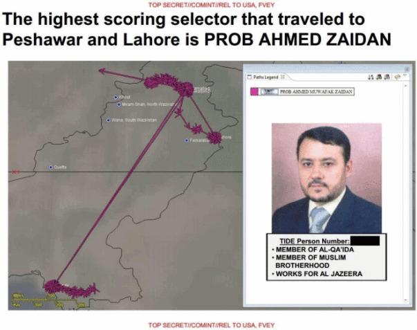 Căn cứ trên dữ liệu phân tích, kết quả người có điểm cao nhất là Trưởng văn phòng kênh Al-Jazeera AHMED ZAIDAN.