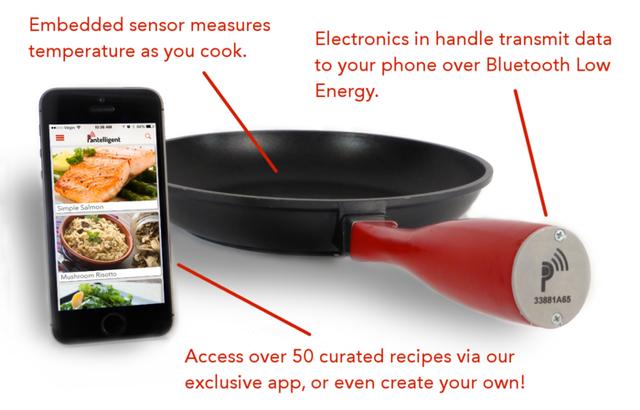 Sản phẩm được tích hợp 1 bộ cảm biến nhiệt độ, sử dụng công nghệ Bluetooth để kết nối tới thiết bị di động và 1 ứng dụng trên iOS với 50 công thức nấu ăn đi kèm.